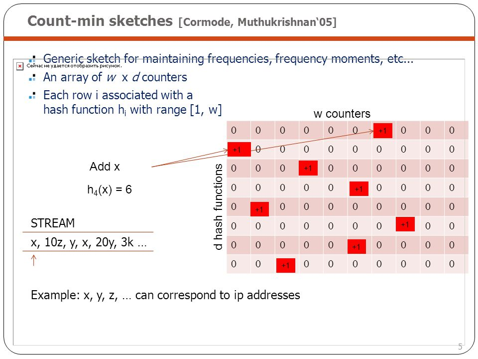 Count-min sketches [Cormode, Muthukrishnan'05]
